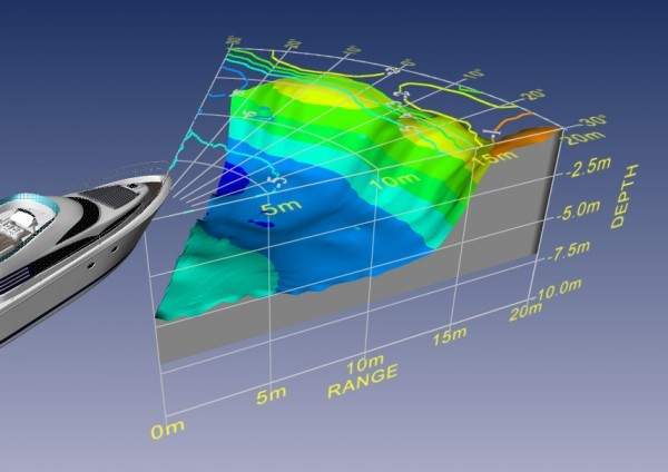 transductor forward scan simrad