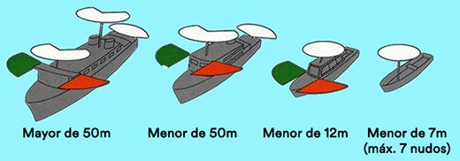 Luces_nauticas_embarcaciones_motor