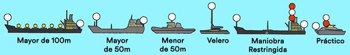 luces_nauticas_buques_fondeados