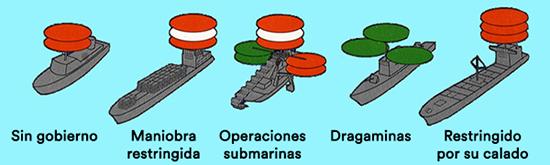 luces_nauticas_embarcaciones_singobierno